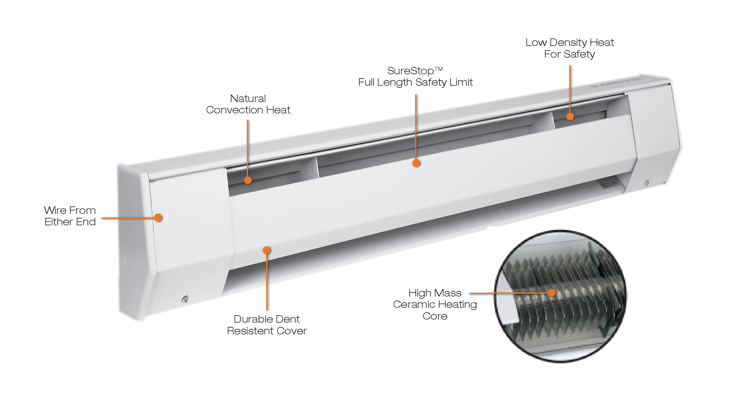 Baseboard Heater Wiring Diagram For 240
