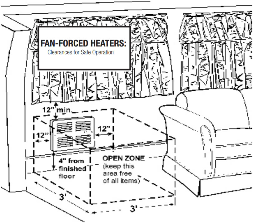 Fan Forced Heaters